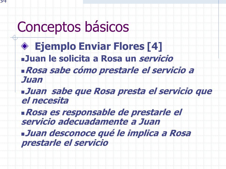 Conceptos básicos Ejemplo Enviar Flores [4]